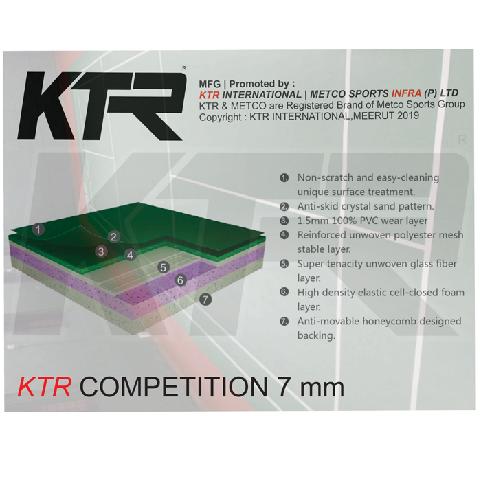 KTR Badminton Competition (Max 7000)